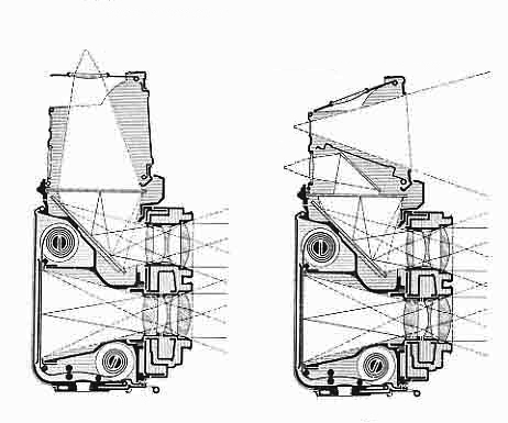 Disegno schematico delle biottiche Rolleiflex